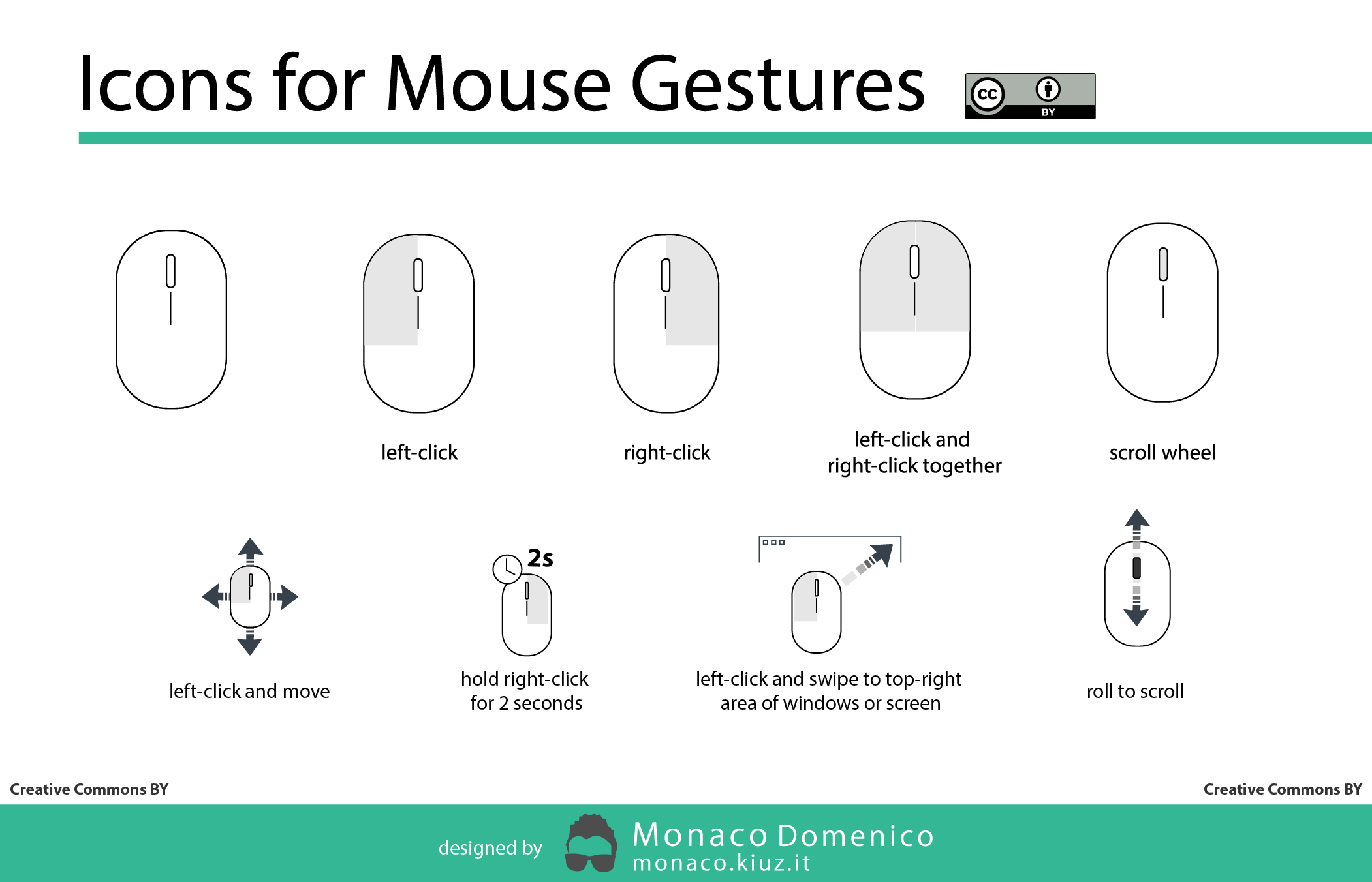Icon for Mouse Gesture for free