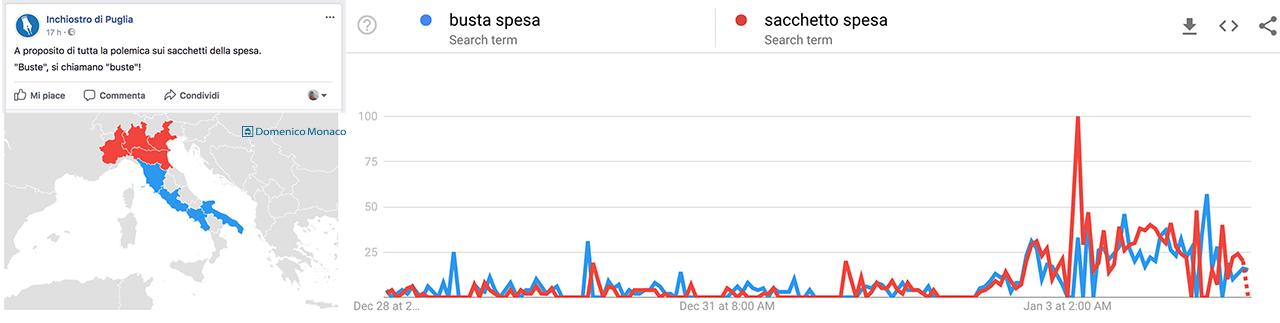 """In Puglia le chiamiamo """"Buste"""" non """"Sacchetti della spesa"""""""